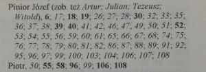 Archiwum73